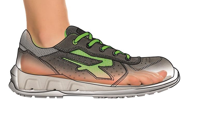 scarpe antiinfortunistiche